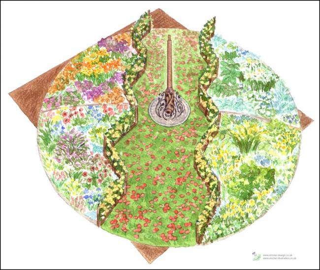 symbolic a draft design of the garden created by evelyn sinclair